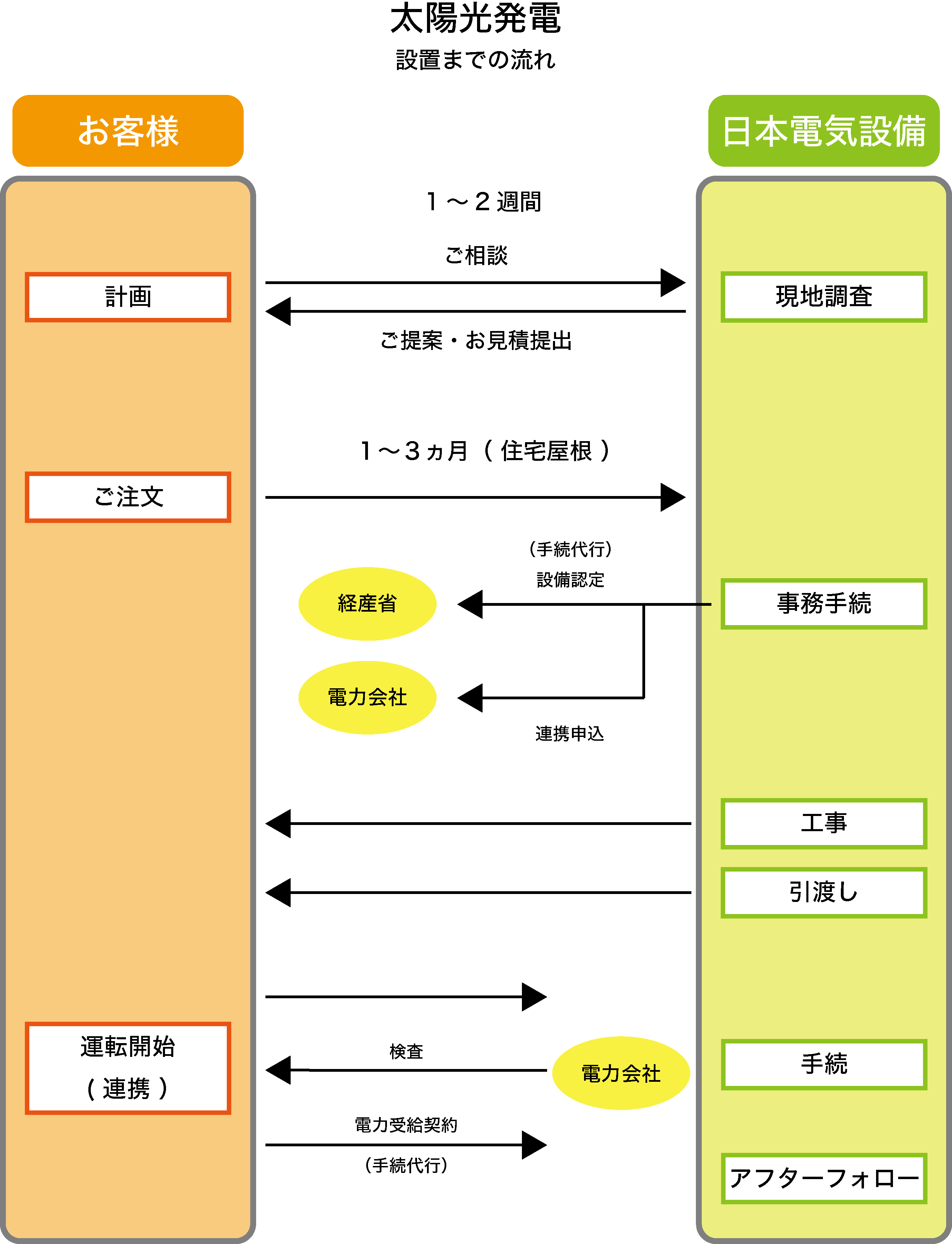 panel_Schedule